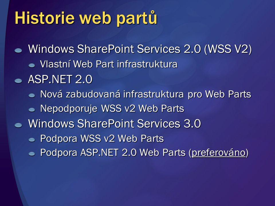 Historie web partů Windows SharePoint Services 2.0 (WSS V2)
