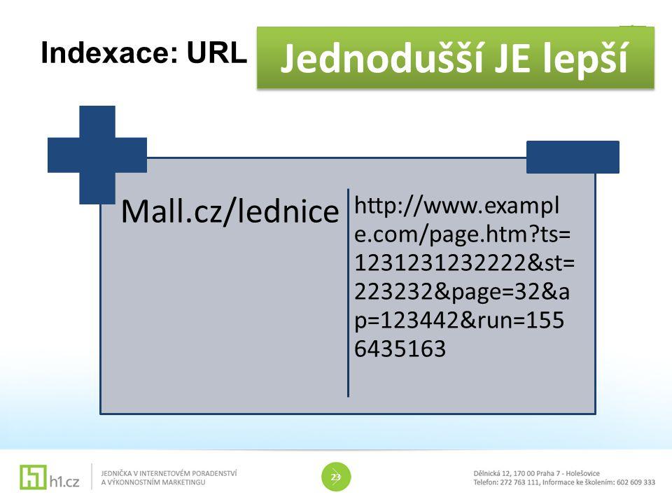 Jednodušší JE lepší Indexace: URL
