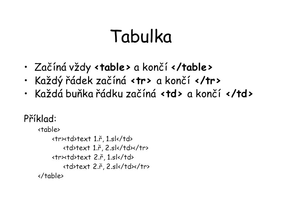 Tabulka Začíná vždy <table> a končí </table>