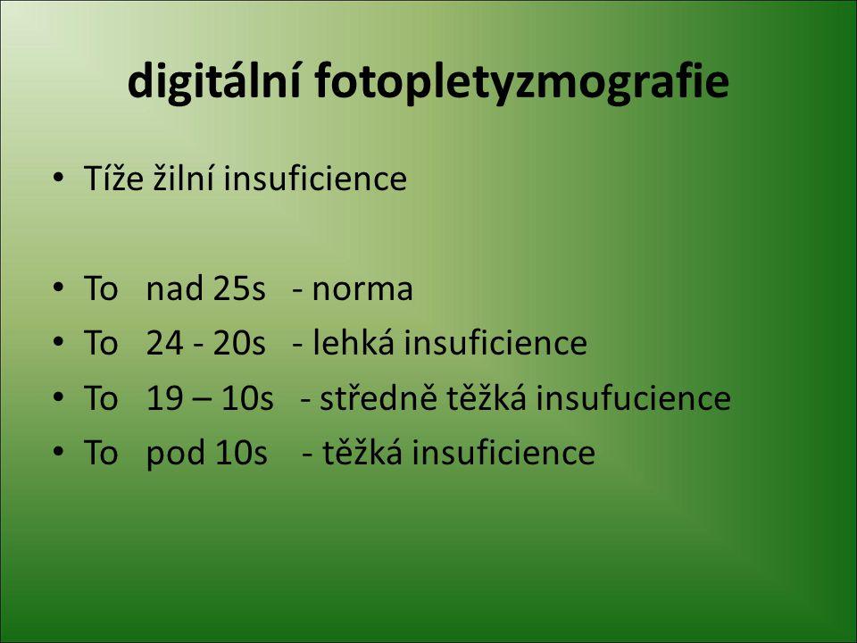 digitální fotopletyzmografie