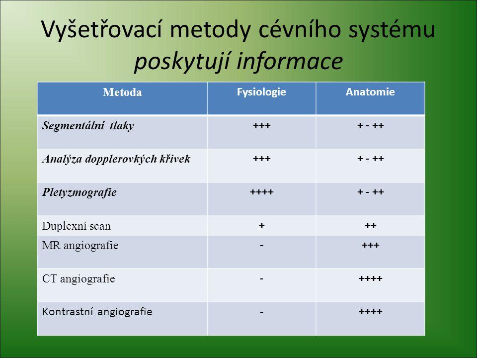 Vyšetřovací metody cévního systému poskytují informace