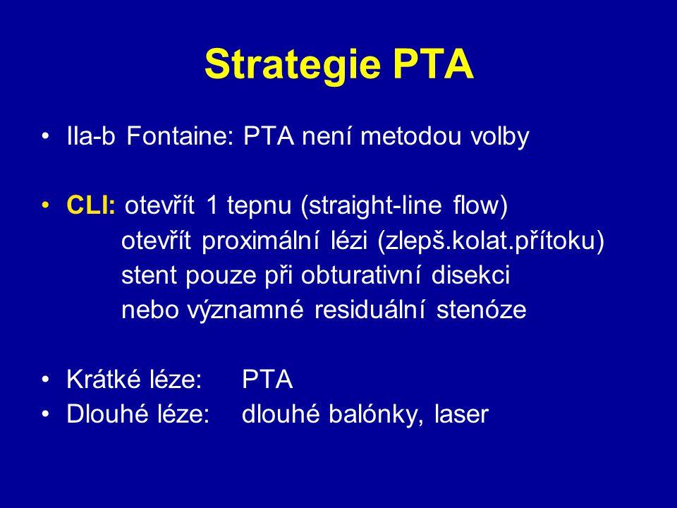 Strategie PTA IIa-b Fontaine: PTA není metodou volby