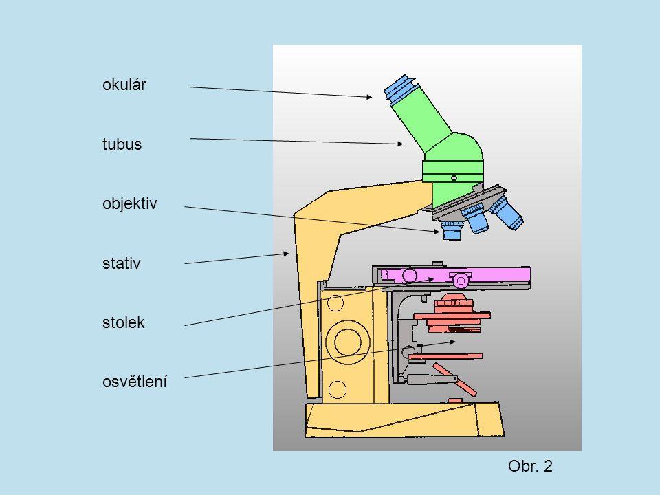 okulár tubus objektiv stativ stolek osvětlení Obr. 2