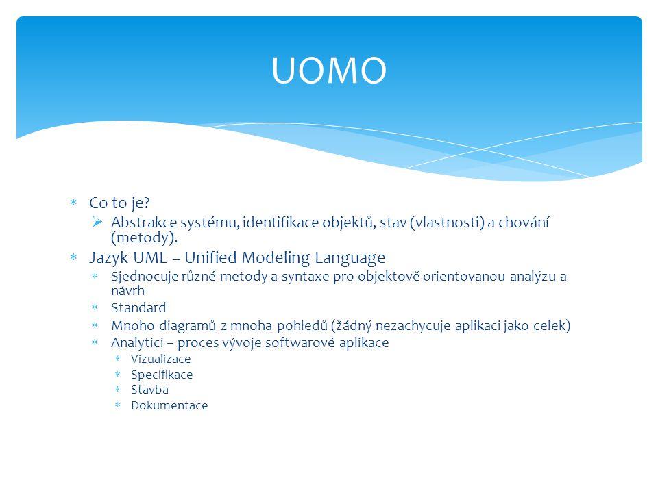 UOMO Co to je Jazyk UML – Unified Modeling Language