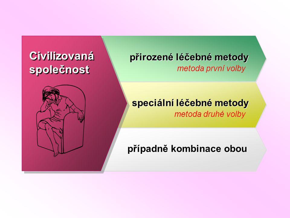 Civilizovaná společnost přirozené léčebné metody