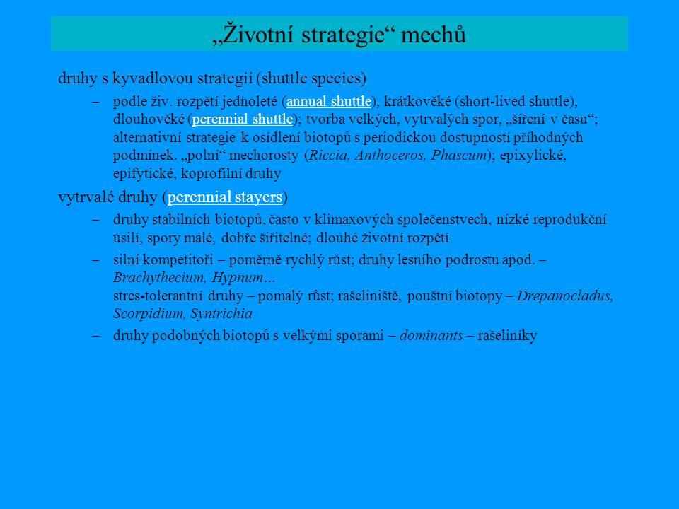 """""""Životní strategie mechů"""