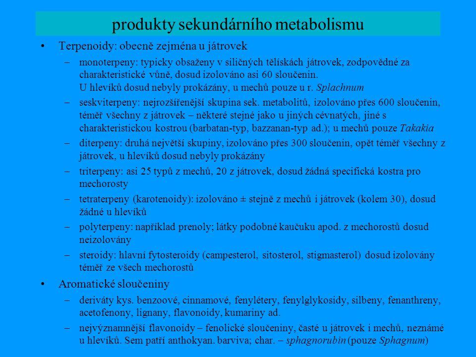 produkty sekundárního metabolismu