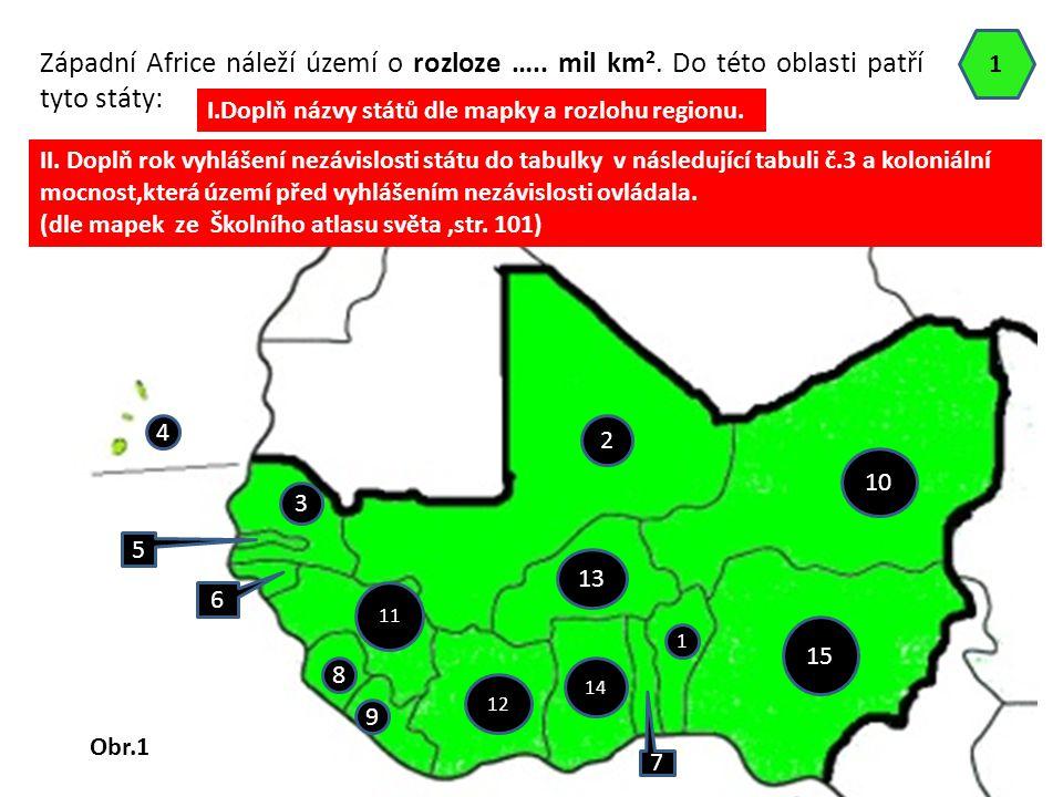 1 Západní Africe náleží území o rozloze ….. mil km2. Do této oblasti patří tyto státy: I.Doplň názvy států dle mapky a rozlohu regionu.