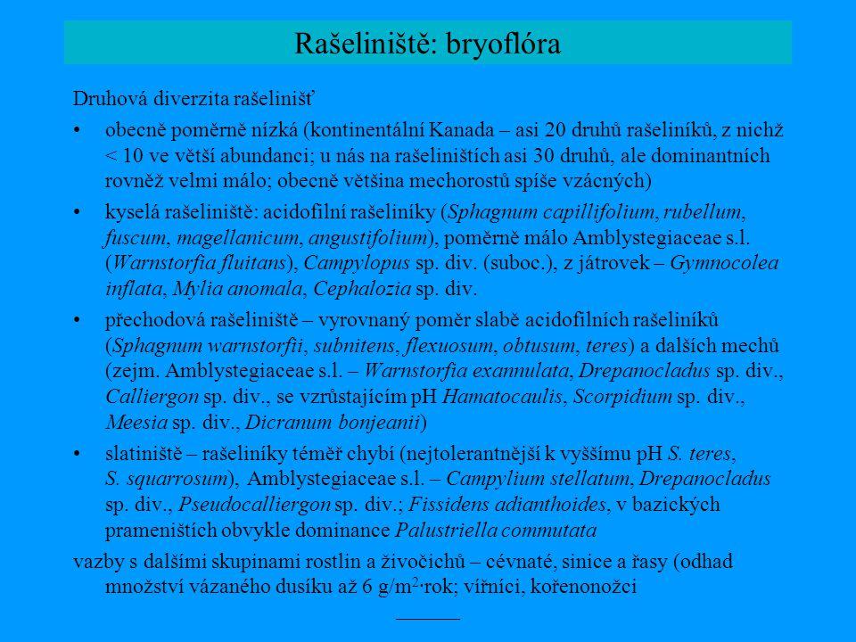 Rašeliniště: bryoflóra