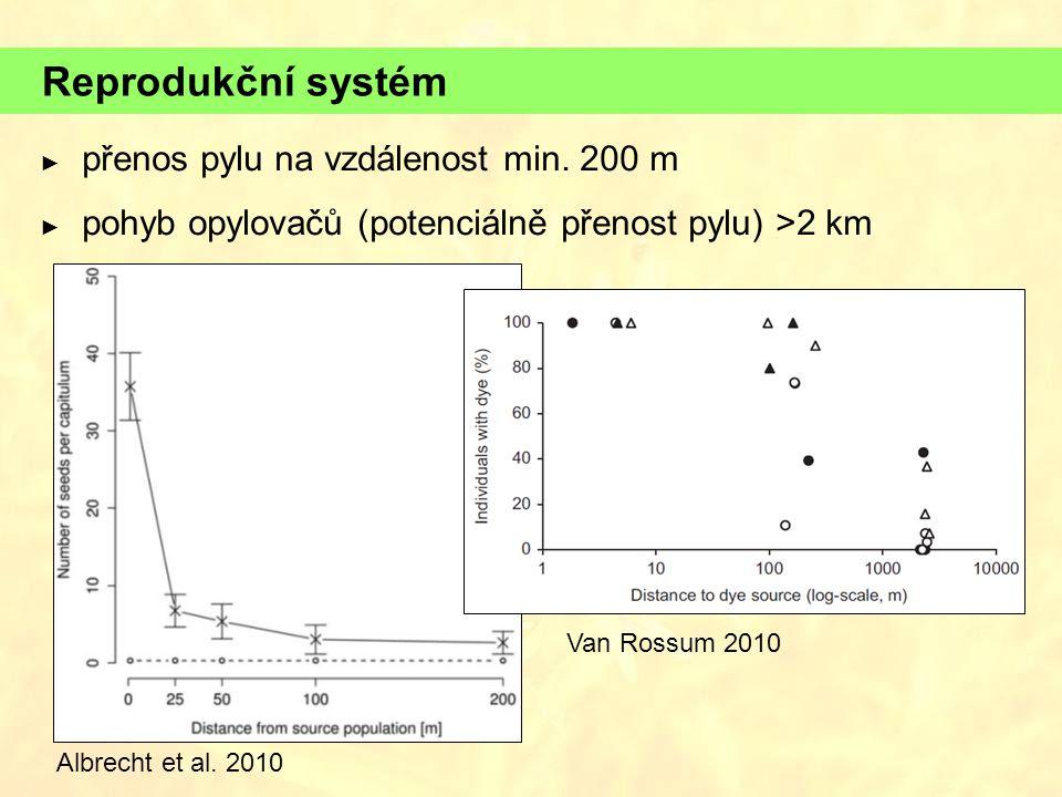 Reprodukční systém přenos pylu na vzdálenost min. 200 m
