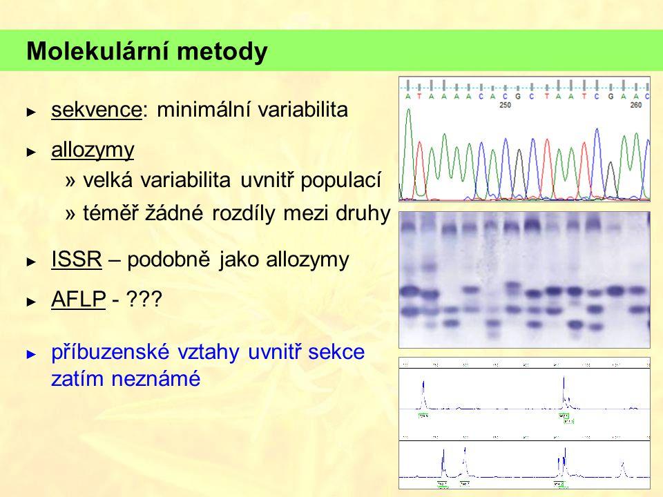 Molekulární metody sekvence: minimální variabilita allozymy