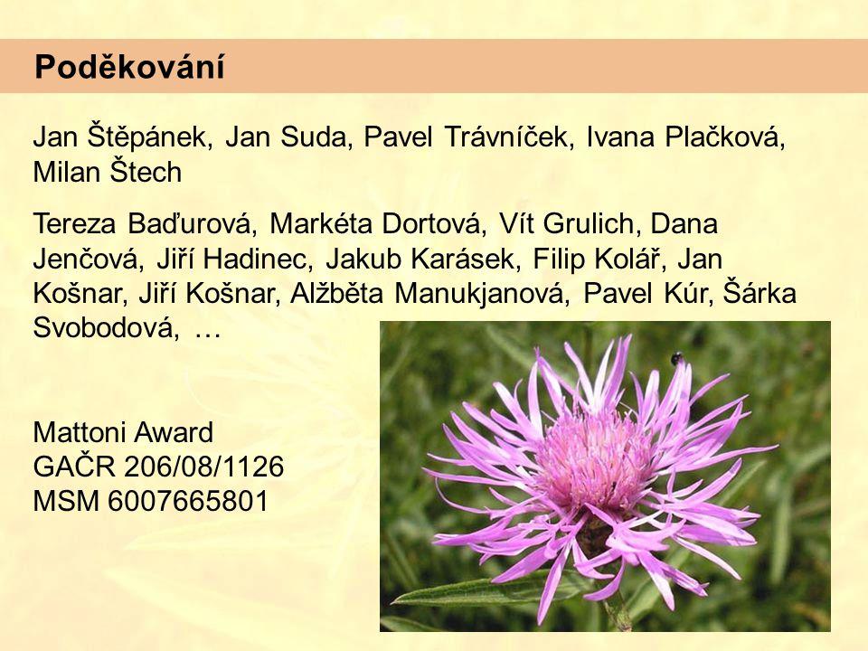 Poděkování Jan Štěpánek, Jan Suda, Pavel Trávníček, Ivana Plačková, Milan Štech.