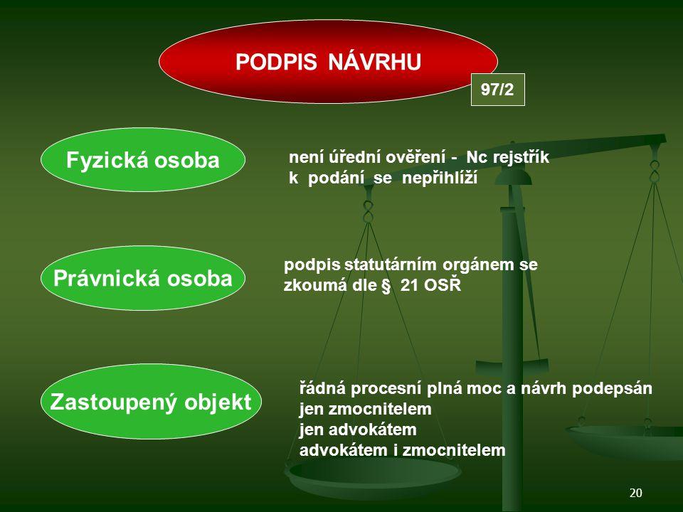 PODPIS NÁVRHU Fyzická osoba Právnická osoba Zastoupený objekt