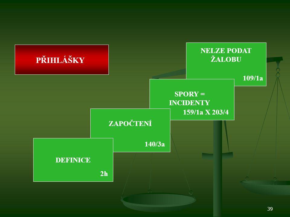 PŘIHLÁŠKY NELZE PODAT ŽALOBU 109/1a SPORY = INCIDENTY 159/1a X 203/4