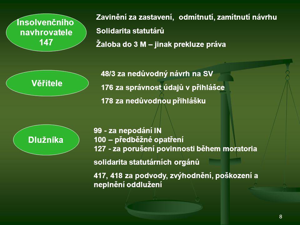 Insolvenčního navhrovatele 147 Věřitele Dlužníka