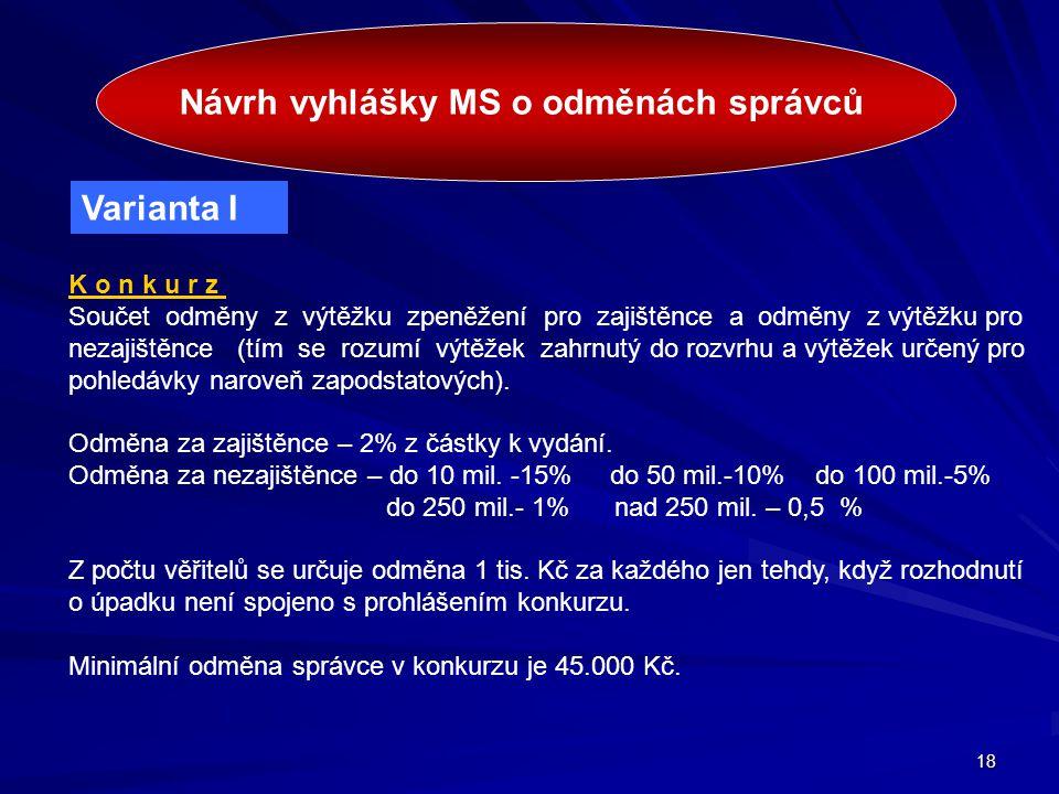 Návrh vyhlášky MS o odměnách správců