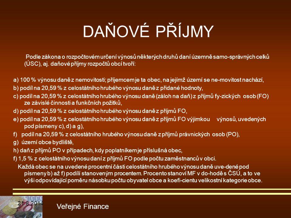 DAŇOVÉ PŘÍJMY Veřejné Finance