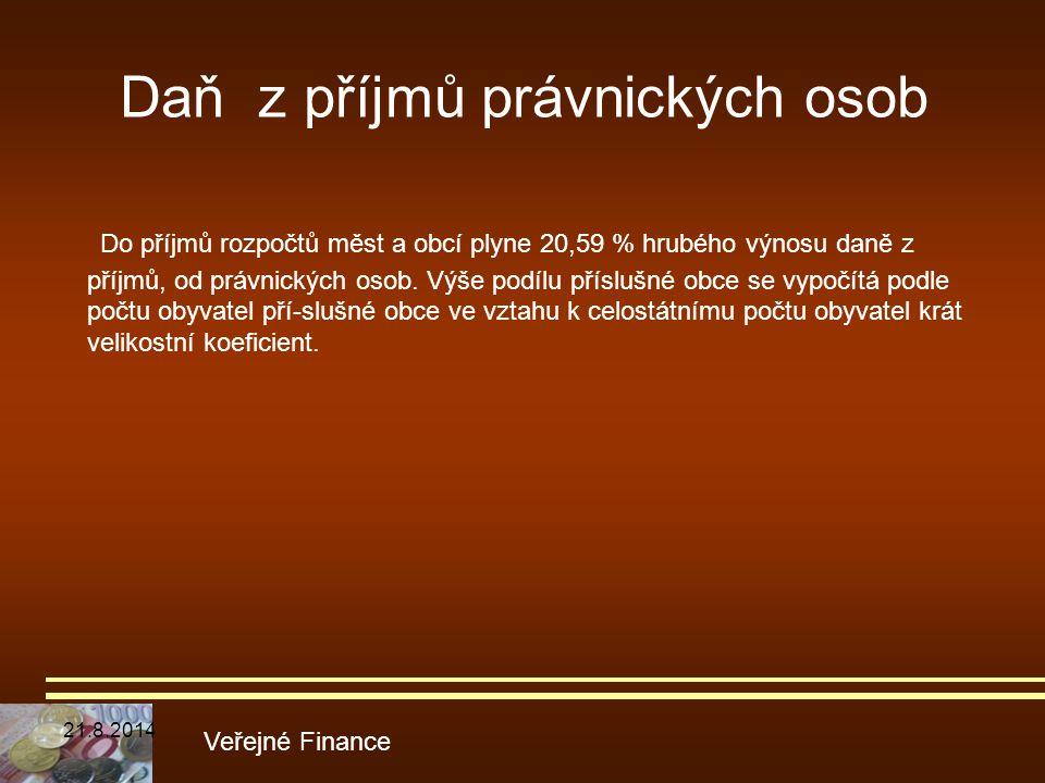 Daň z příjmů právnických osob