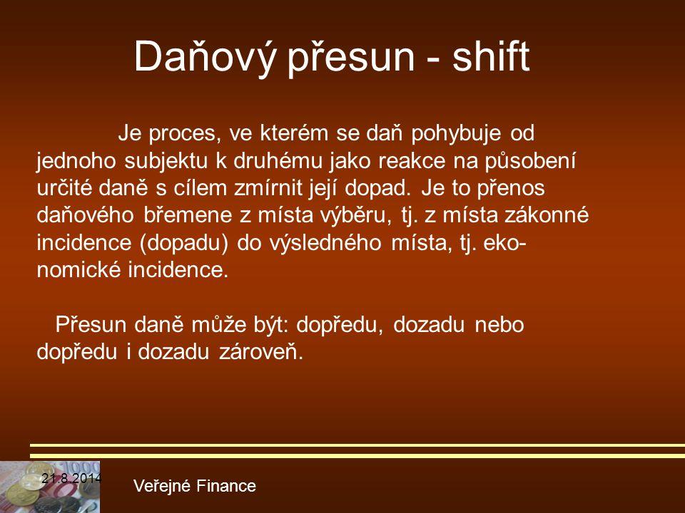 Daňový přesun - shift