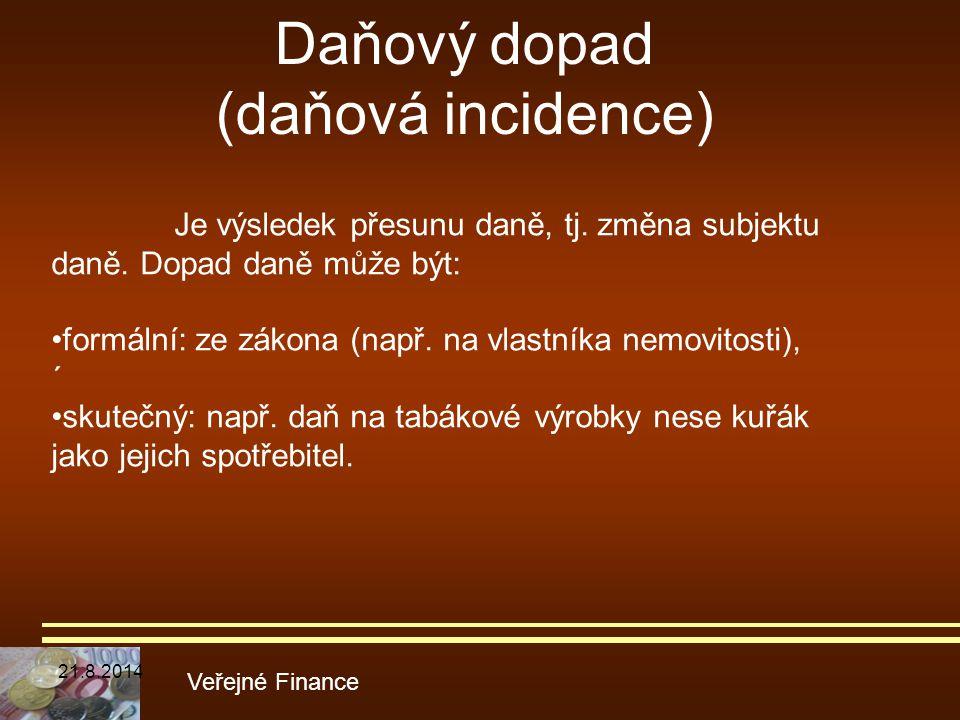 Daňový dopad (daňová incidence)