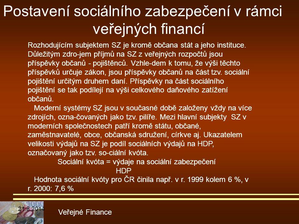 Postavení sociálního zabezpečení v rámci veřejných financí