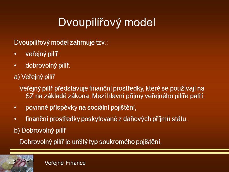 Dvoupilířový model Dvoupilířový model zahrnuje tzv.: • veřejný pilíř,
