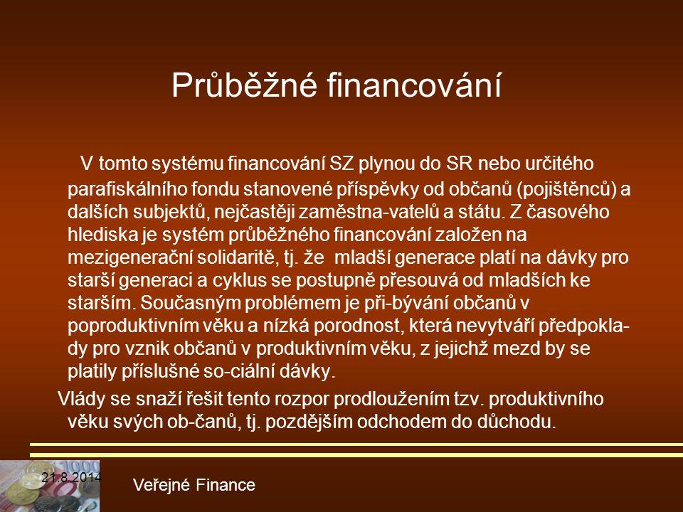 Průběžné financování