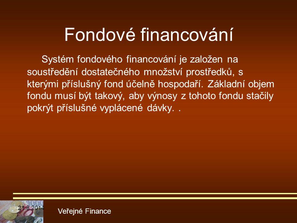 Fondové financování