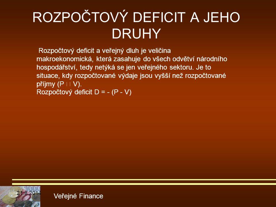 ROZPOČTOVÝ DEFICIT A JEHO DRUHY