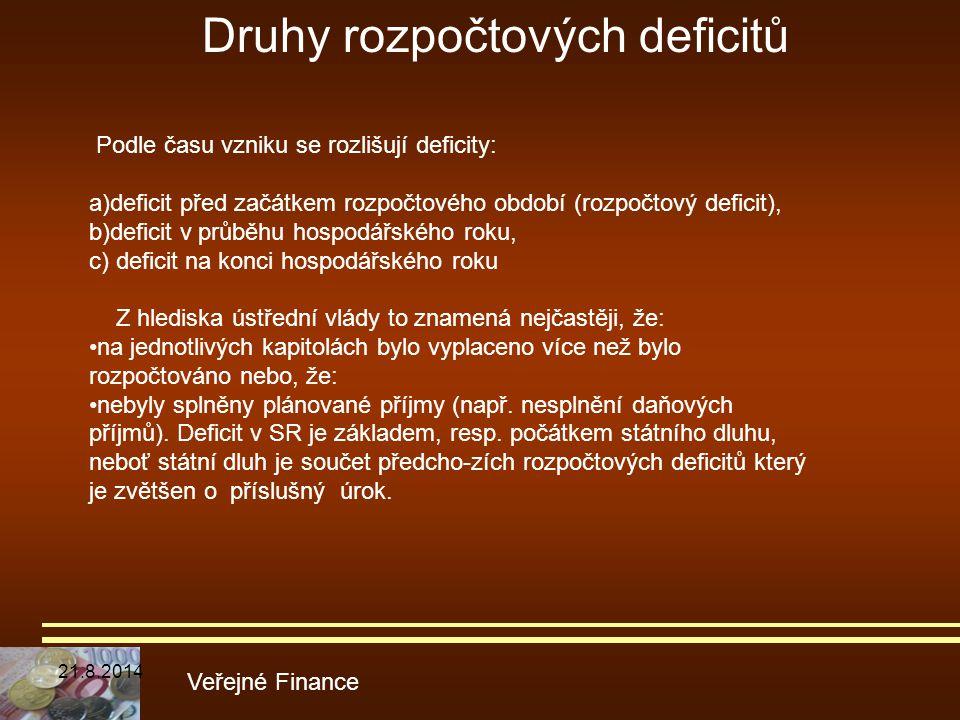 Druhy rozpočtových deficitů