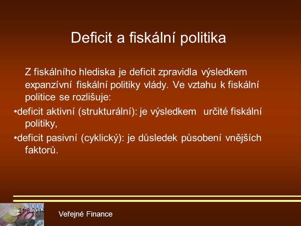 Deficit a fiskální politika