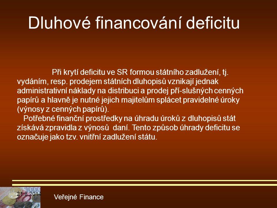 Dluhové financování deficitu