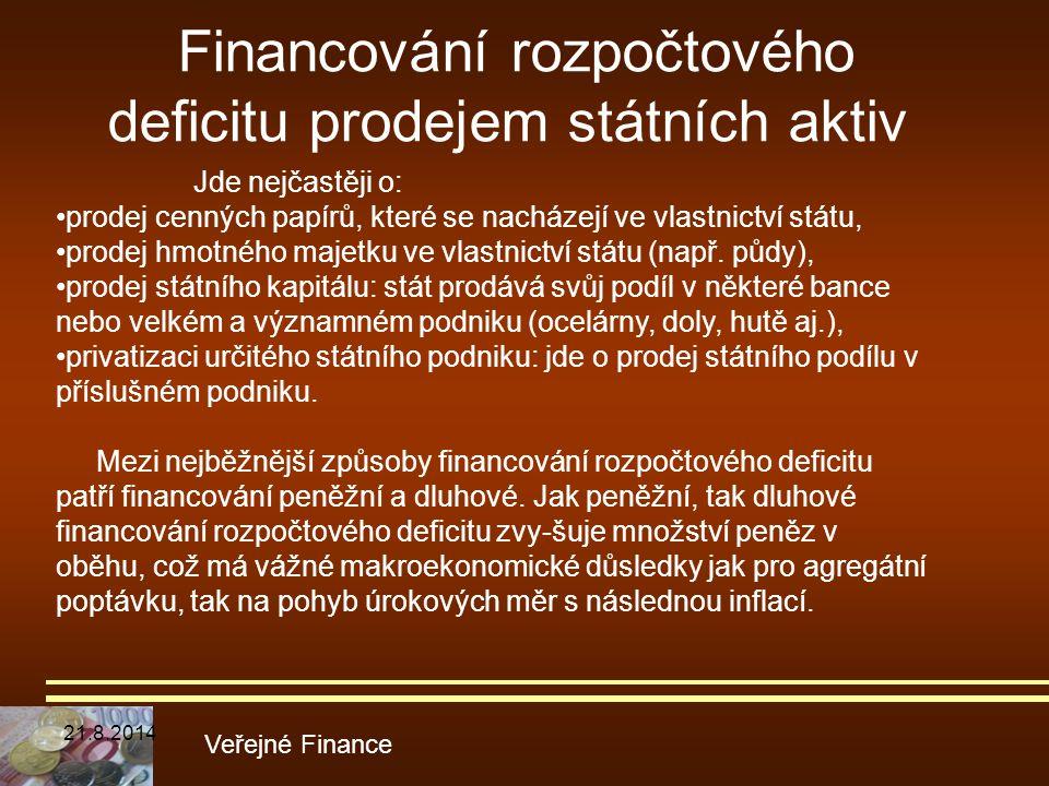 Financování rozpočtového deficitu prodejem státních aktiv