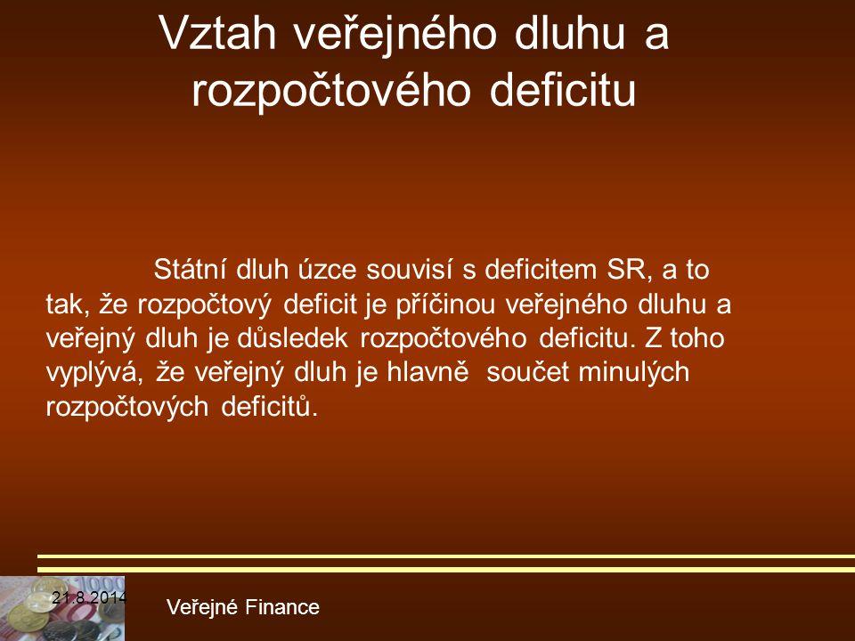 Vztah veřejného dluhu a rozpočtového deficitu