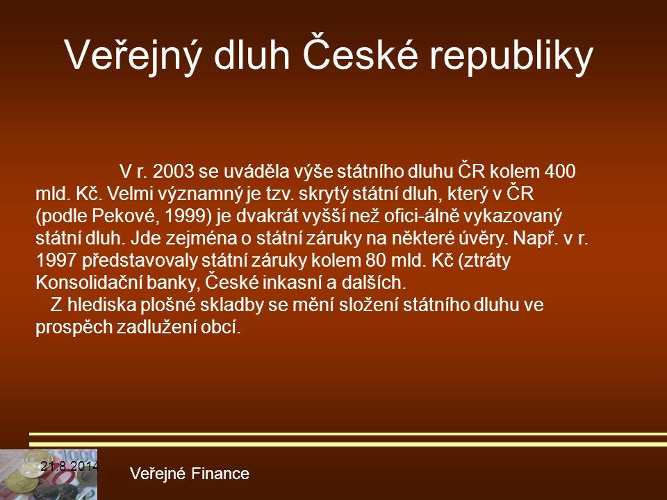 Veřejný dluh České republiky