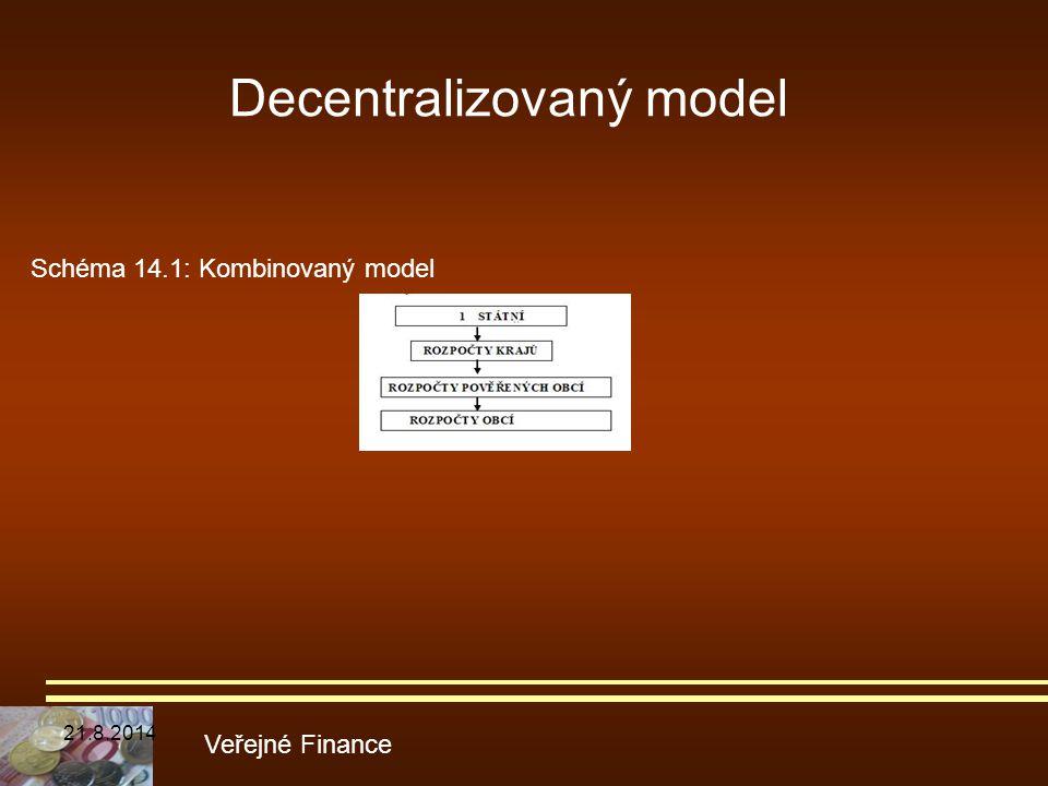 Decentralizovaný model