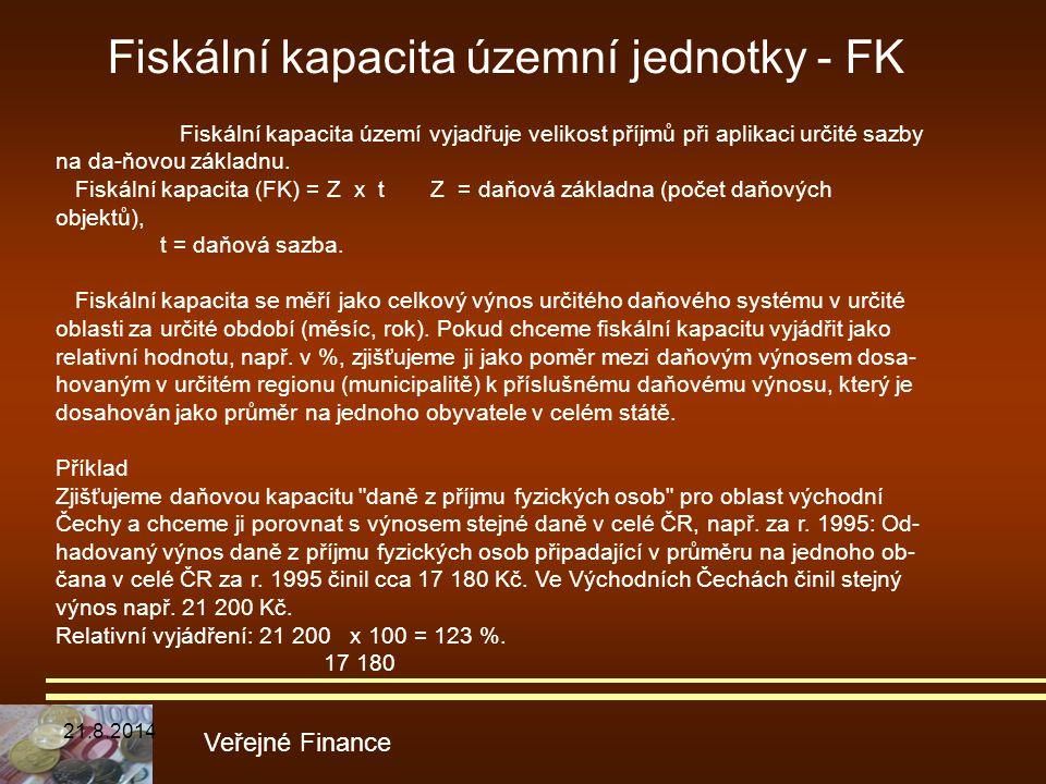 Fiskální kapacita územní jednotky - FK