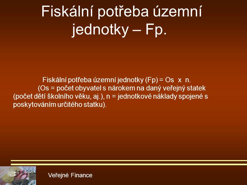 Fiskální potřeba územní jednotky – Fp.