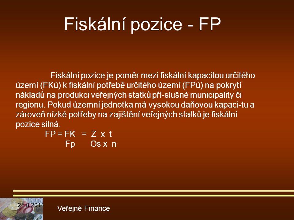 Fiskální pozice - FP FP = FK = Z x t Fp Os x n Veřejné Finance