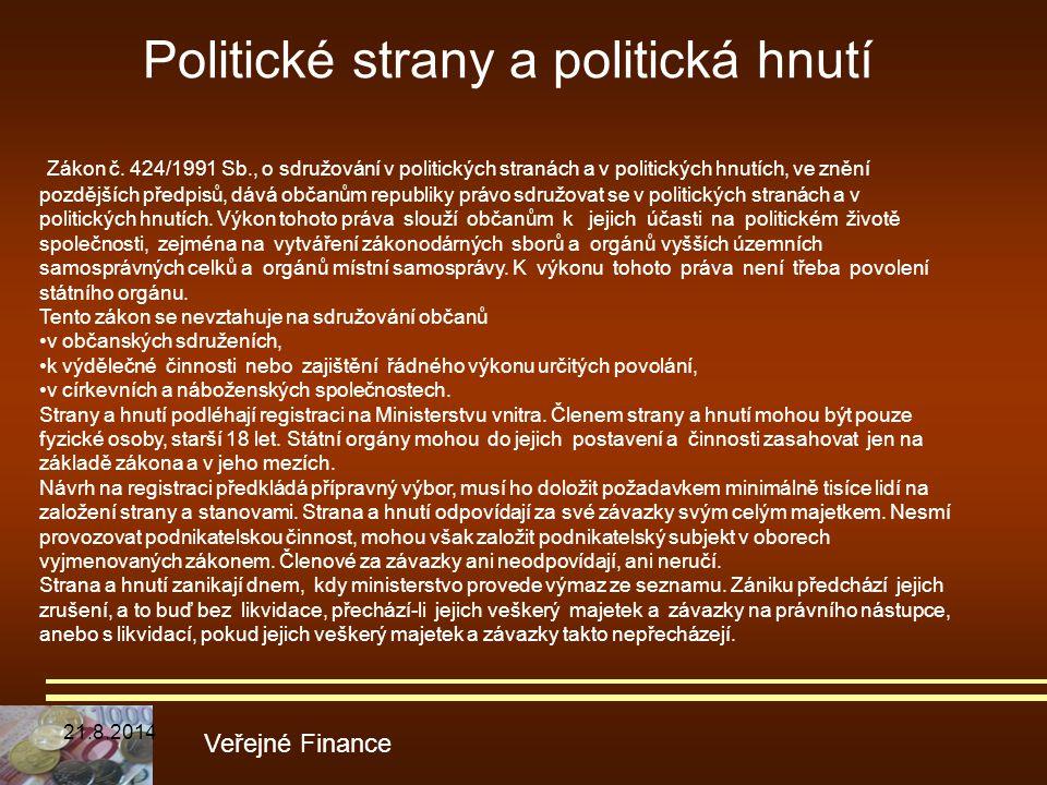 Politické strany a politická hnutí
