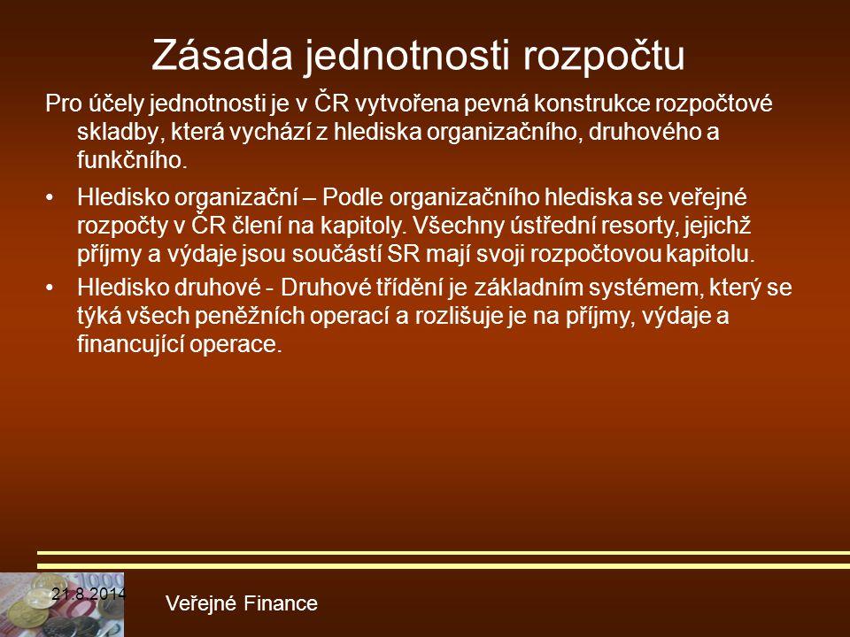 Zásada jednotnosti rozpočtu
