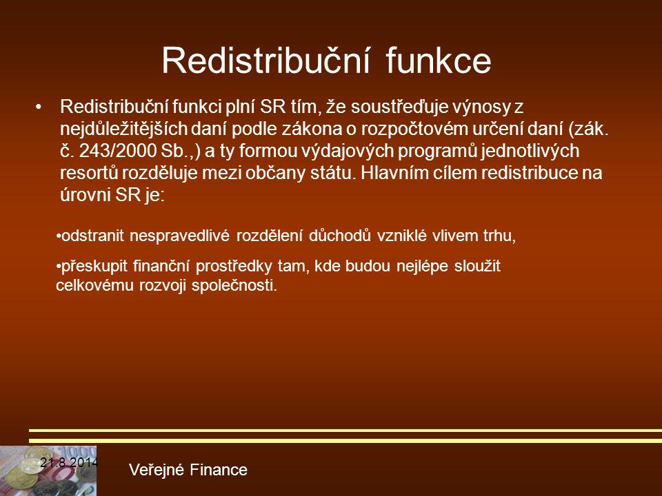 Redistribuční funkce