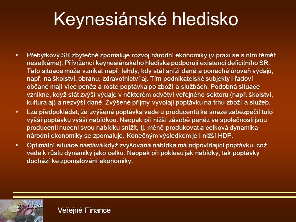 Keynesiánské hledisko