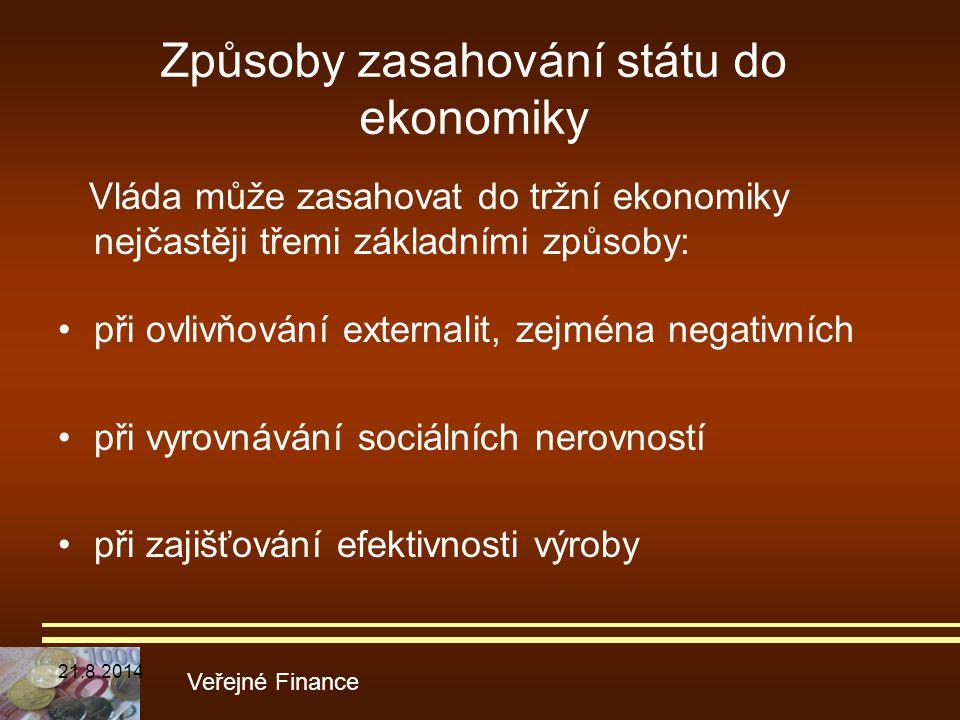 Způsoby zasahování státu do ekonomiky