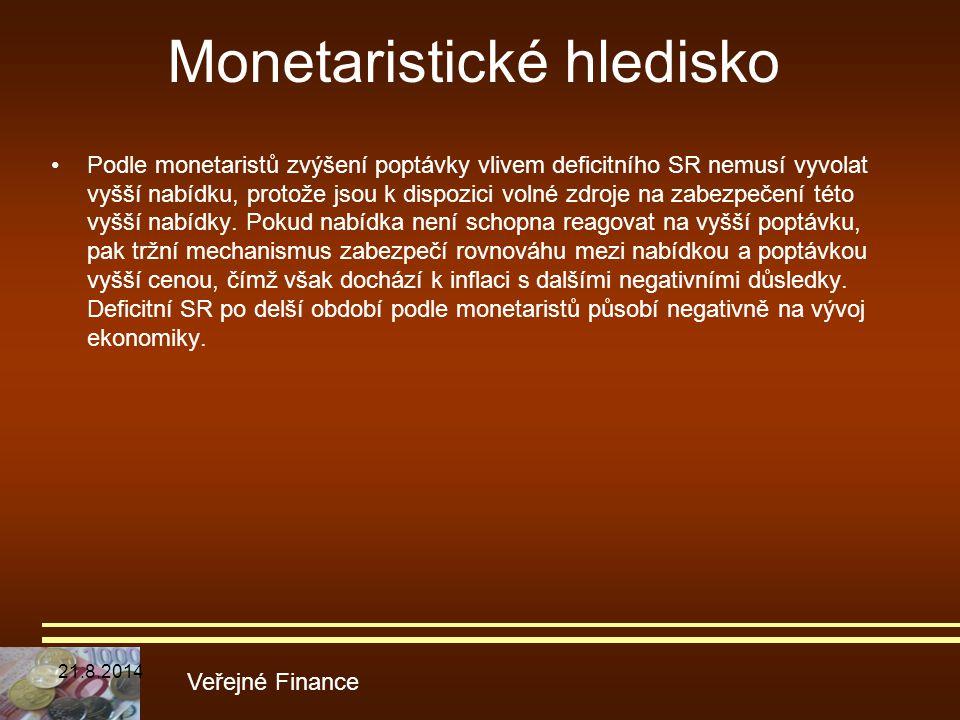 Monetaristické hledisko