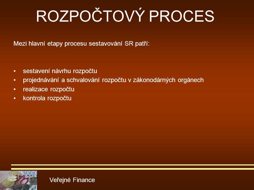 ROZPOČTOVÝ PROCES Mezi hlavní etapy procesu sestavování SR patří: