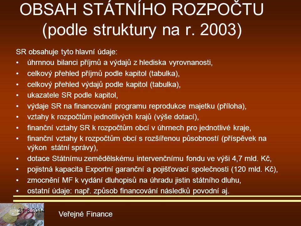 OBSAH STÁTNÍHO ROZPOČTU (podle struktury na r. 2003)