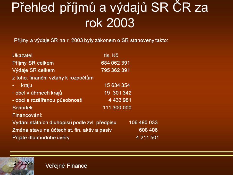 Přehled příjmů a výdajů SR ČR za rok 2003
