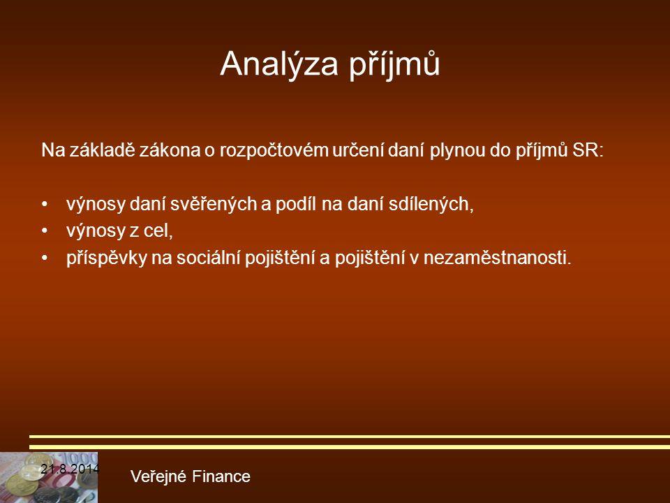 Analýza příjmů Na základě zákona o rozpočtovém určení daní plynou do příjmů SR: výnosy daní svěřených a podíl na daní sdílených,
