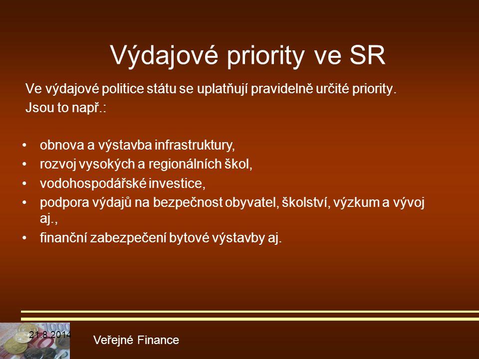 Výdajové priority ve SR